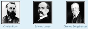 Charles Dow and Edward Jones