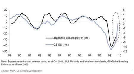 japanse export