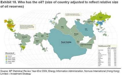 Wie heeft de olie; omvang van het land ten opzichte van de relatieve oliereserves