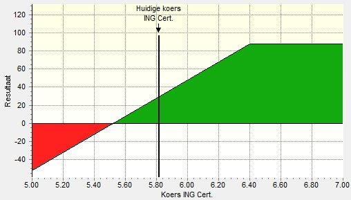 Trading247 Binaire Optie Platform Review