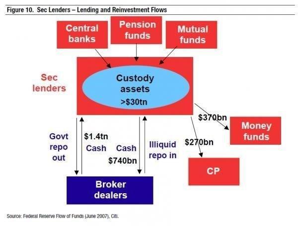sec lenders_0