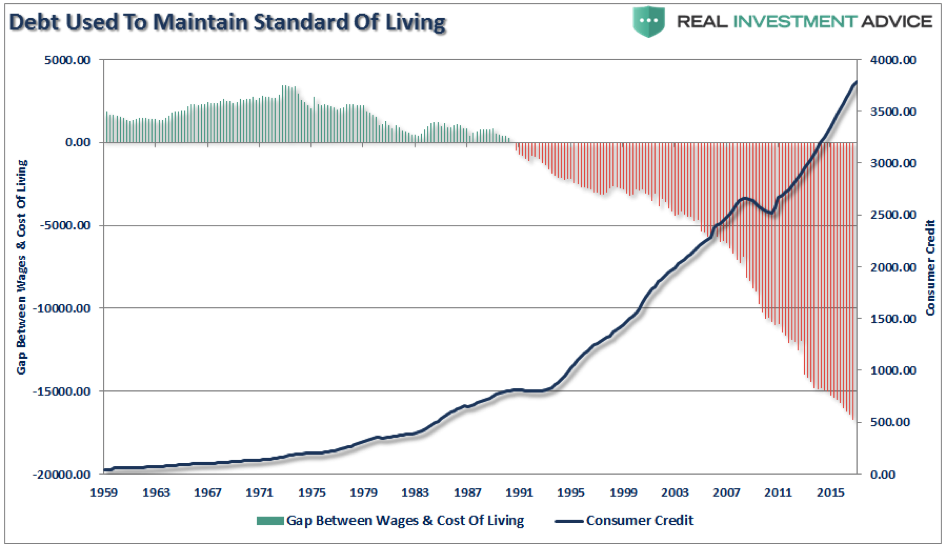 debt maintain standard