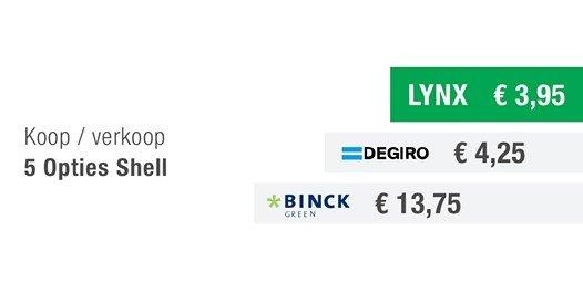Lynx ad goedkoopste