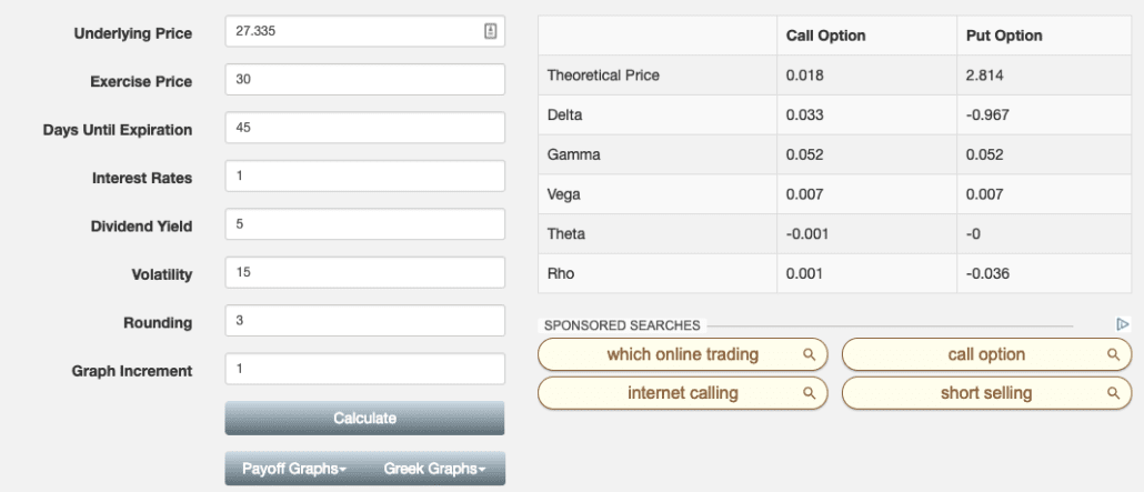 option-price.com RDS call OTM 45 dagen