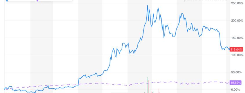 Bitcoin-USD-(BTC-USD)