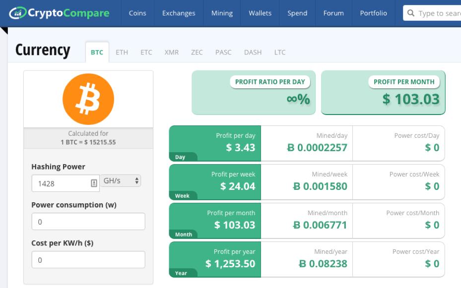 Wat is precies een Bitcoin berekenen