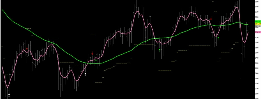 Wat heeft de huidige pandemie betekend voor het aantal particuliere beleggers