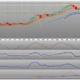 ETF Tracker beleggen AEX jaar 1950-2020