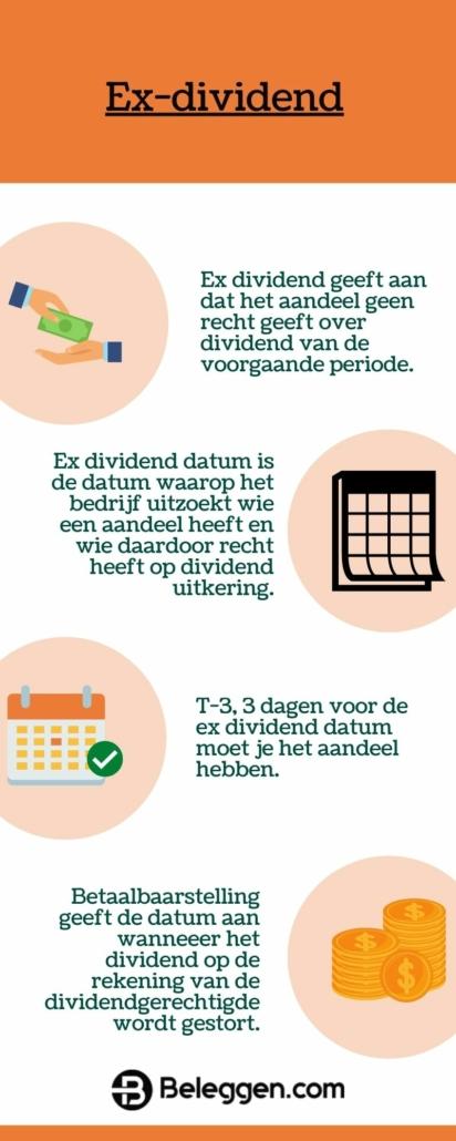ex dividend infographic