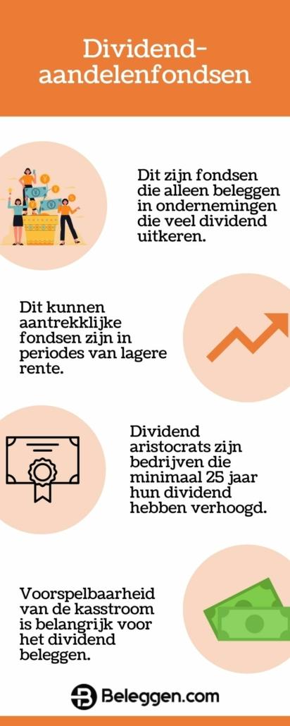 dividend-aandelenfondsen