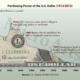 inflatie dollar